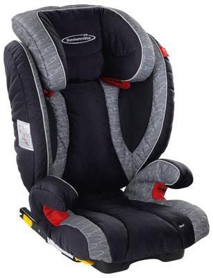 Stm Solar Seatfix